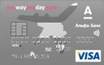 Кредитная карта Альфа-Банк Anywayanyday Platinum